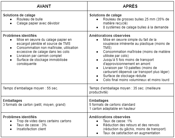 adopter strategie ecoresponsable ecommerce min 1