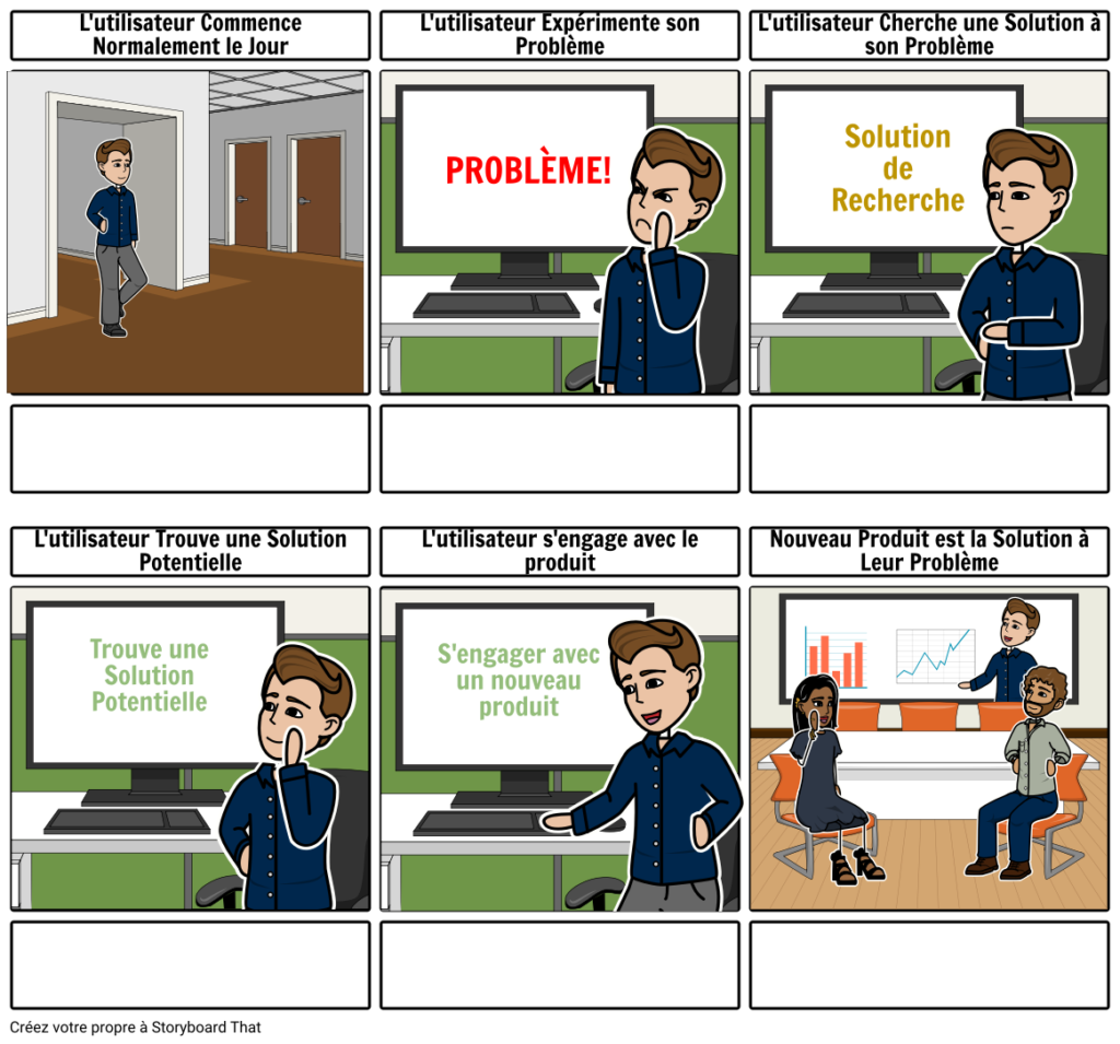 storyboard exemple